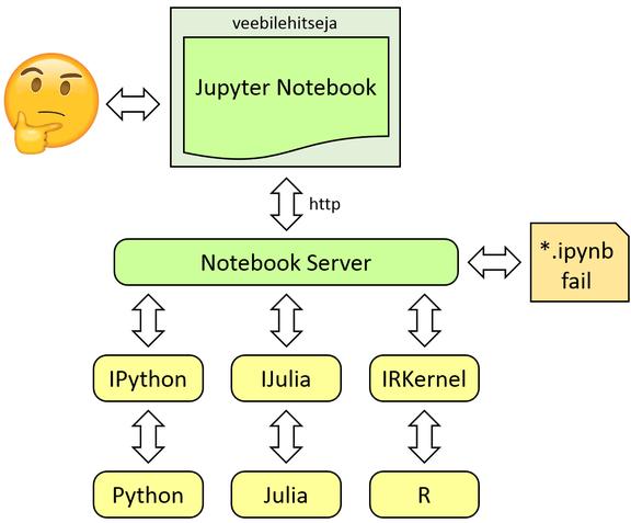 julia ipython notebook